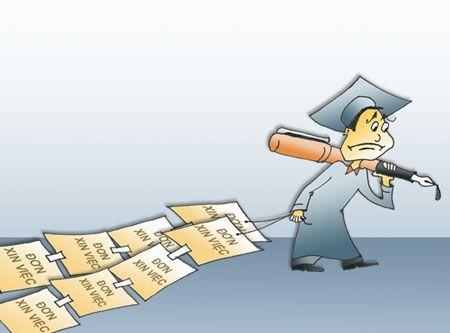 Tỷ lệ thất nghiệp của sinh viên mới ra trường